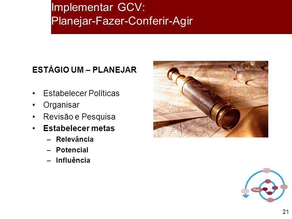 21 ESTÁGIO UM – PLANEJAR Estabelecer Políticas Organisar Revisão e Pesquisa Estabelecer metas –Relevância –Potencial –Influência Plan.
