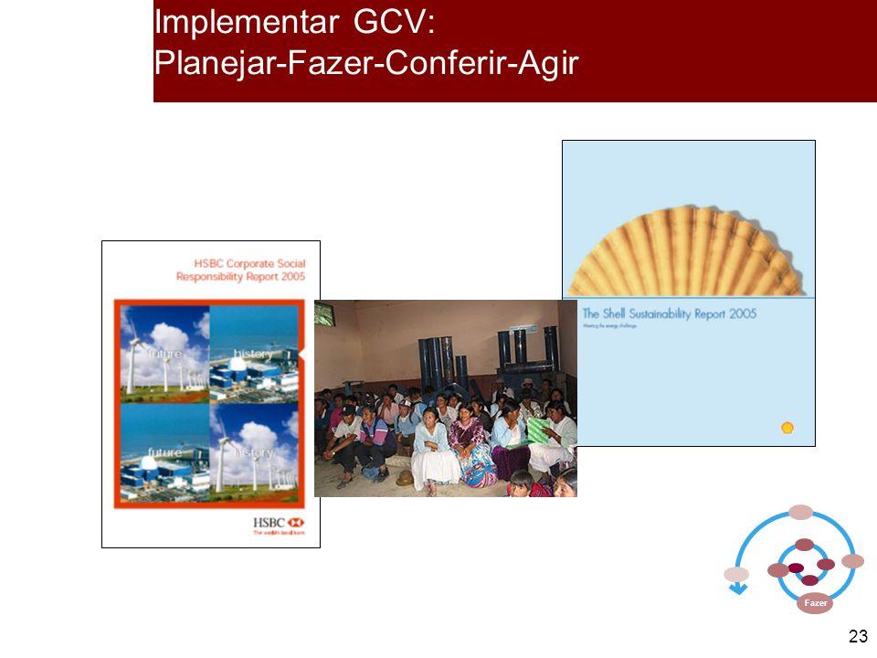 23 Fazer Implementar GCV: Planejar-Fazer-Conferir-Agir
