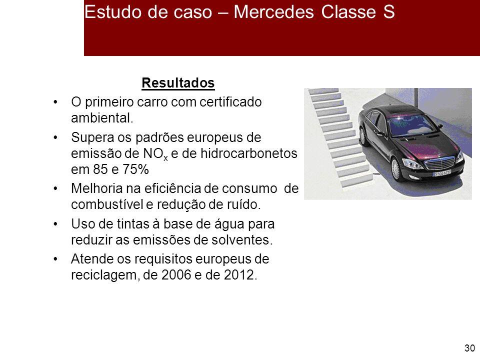 30 Resultados O primeiro carro com certificado ambiental.