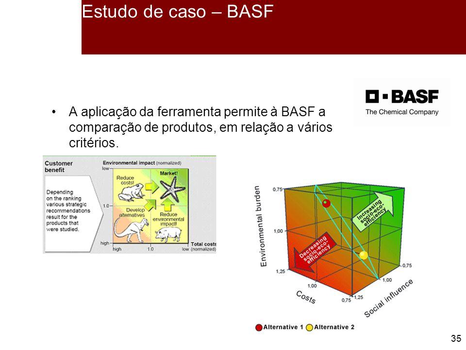 35 A aplicação da ferramenta permite à BASF a comparação de produtos, em relação a vários critérios.