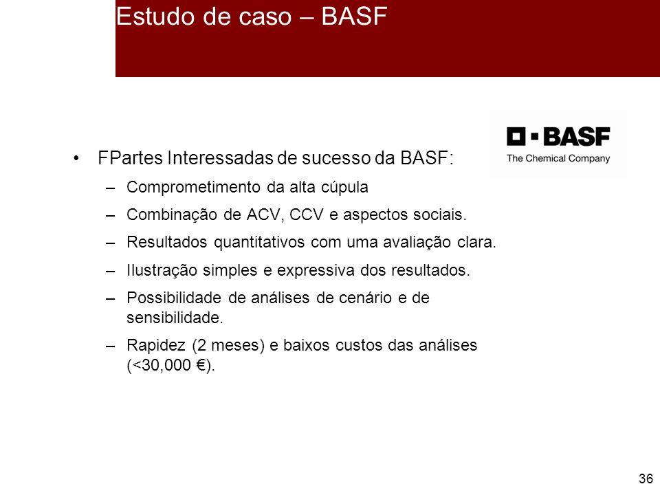 36 FPartes Interessadas de sucesso da BASF: –Comprometimento da alta cúpula –Combinação de ACV, CCV e aspectos sociais.