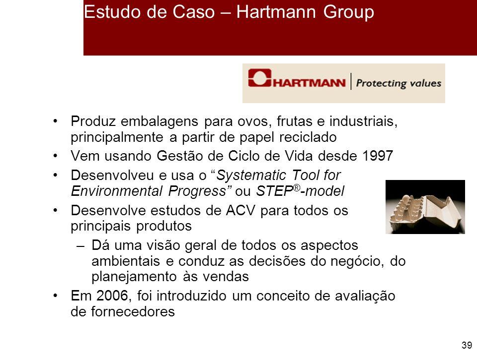 39 Estudo de Caso – Hartmann Group Produz embalagens para ovos, frutas e industriais, principalmente a partir de papel reciclado Vem usando Gestão de Ciclo de Vida desde 1997 Desenvolveu e usa o Systematic Tool for Environmental Progress ou STEP ® -model Desenvolve estudos de ACV para todos os principais produtos –Dá uma visão geral de todos os aspectos ambientais e conduz as decisões do negócio, do planejamento às vendas Em 2006, foi introduzido um conceito de avaliação de fornecedores