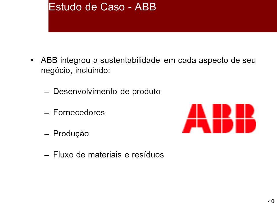 40 ABB integrou a sustentabilidade em cada aspecto de seu negócio, incluindo: –Desenvolvimento de produto –Fornecedores –Produção –Fluxo de materiais e resíduos Estudo de Caso - ABB