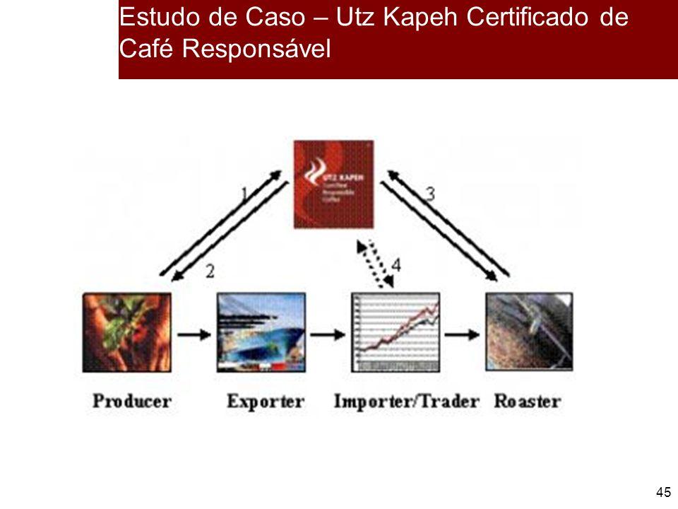 45 Estudo de Caso – Utz Kapeh Certificado de Café Responsável