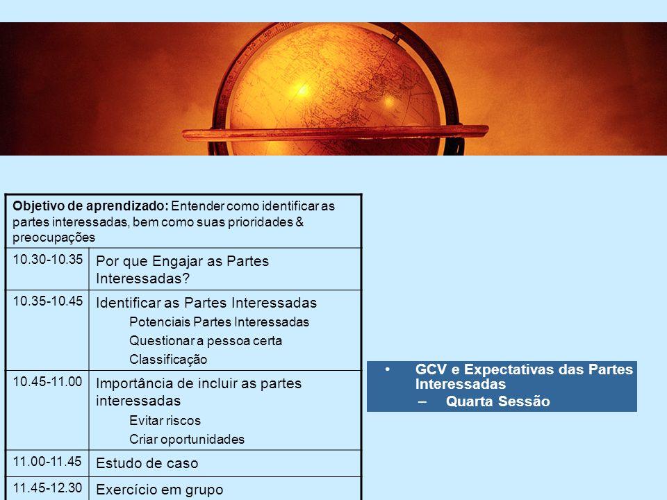 6 6 GCV e Expectativas das Partes Interessadas –Quarta Sessão Objetivo de aprendizado: Entender como identificar as partes interessadas, bem como suas prioridades & preocupações 10.30-10.35 Por que Engajar as Partes Interessadas.