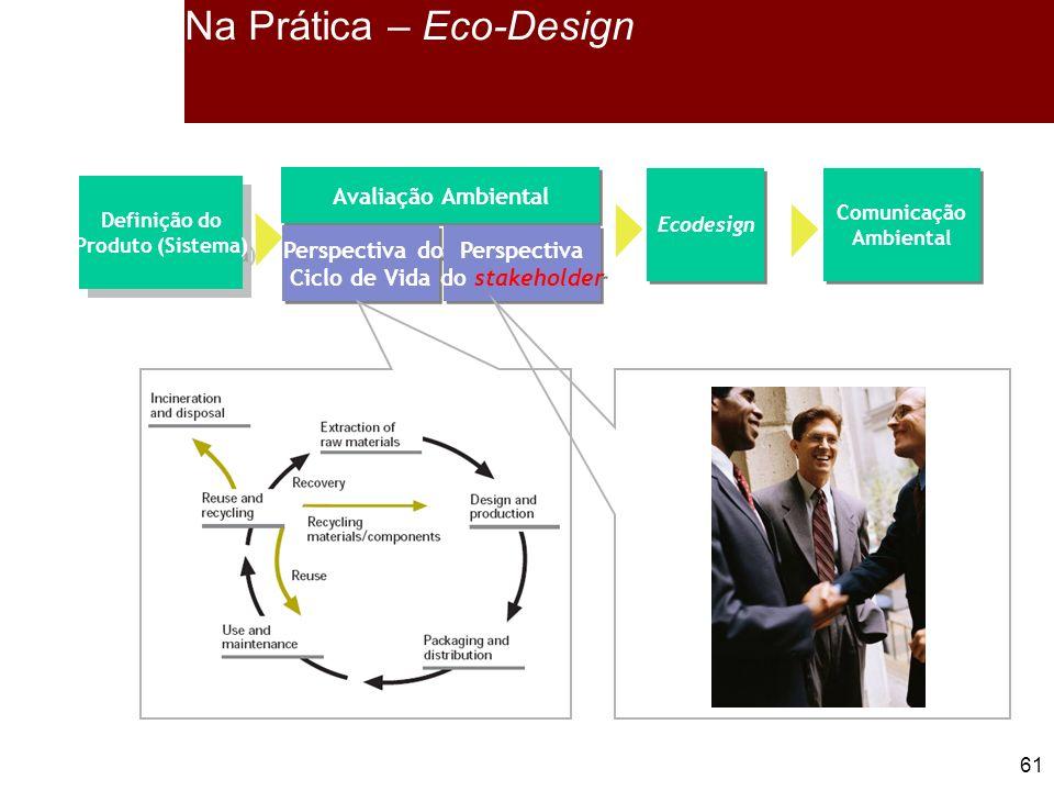 61 Definição do Produto (Sistema) Definição do Produto (Sistema) Ecodesign Comunicação Ambiental Comunicação Ambiental Avaliação Ambiental Perspectiva do Ciclo de Vida Perspectiva do Ciclo de Vida Perspectiva do stakeholder Perspectiva do stakeholder Na Prática – Eco-Design