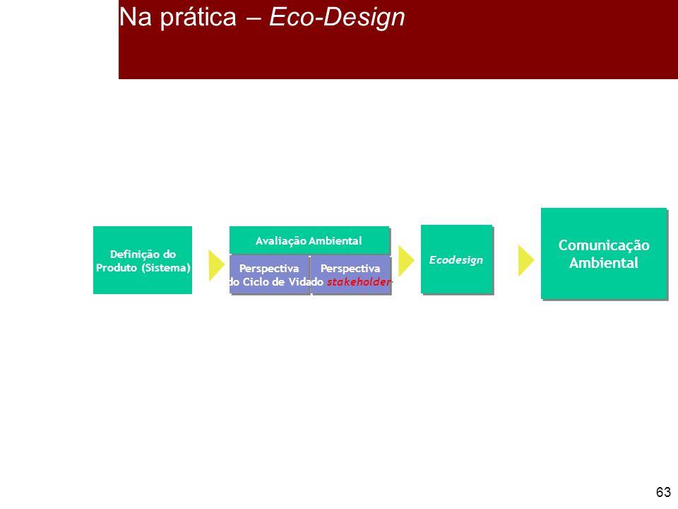 63 Definição do Produto (Sistema) Ecodesign Comunicação Ambiental Comunicação Ambiental Avaliação Ambiental Perspectiva do Ciclo de Vida Perspectiva do Ciclo de Vida Perspectiva do stakeholder Perspectiva do stakeholder Na prática – Eco-Design