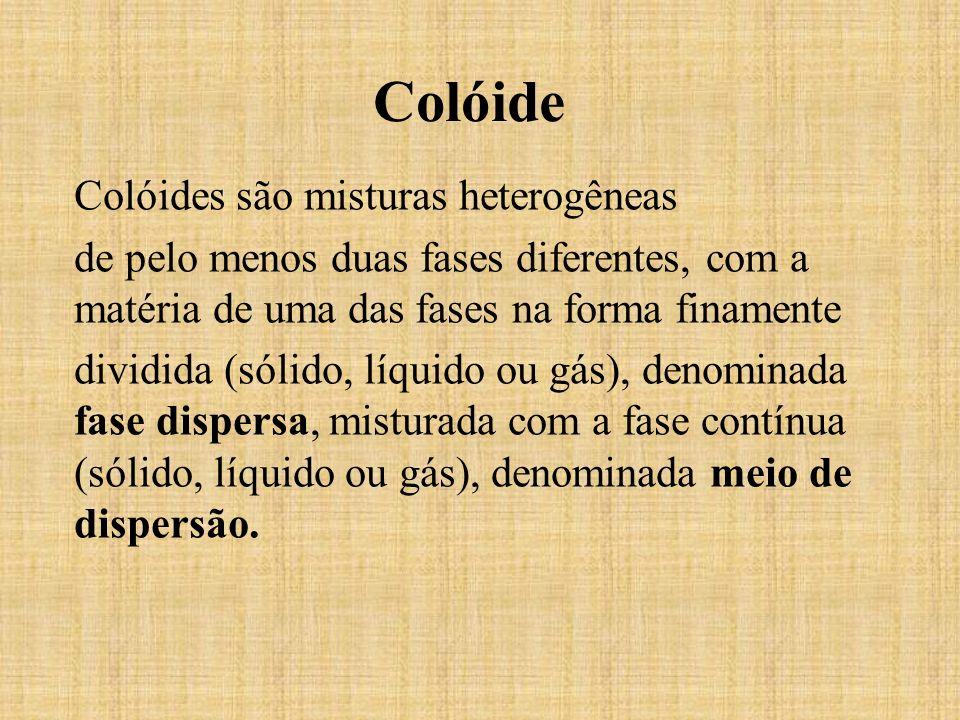 Colóide A ciência dos colóides está relacionada com o estudo dos sistemas nos quais pelo menos um dos componentes da mistura apresenta uma dimensão no intervalo de 1 a 1000 nanometros (1 nm = 10 -9 m).