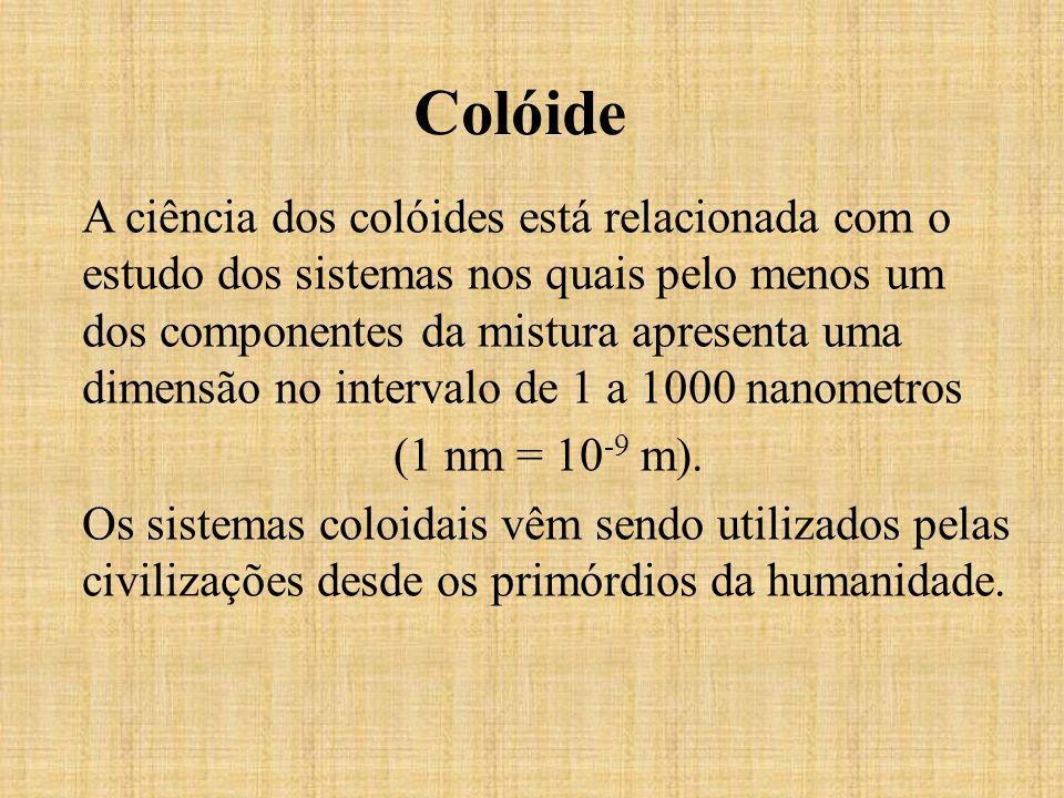 Colóide A ciência dos colóides está relacionada com o estudo dos sistemas nos quais pelo menos um dos componentes da mistura apresenta uma dimensão no