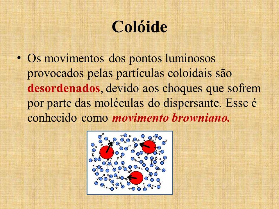 Os movimentos dos pontos luminosos provocados pelas partículas coloidais são desordenados, devido aos choques que sofrem por parte das moléculas do di