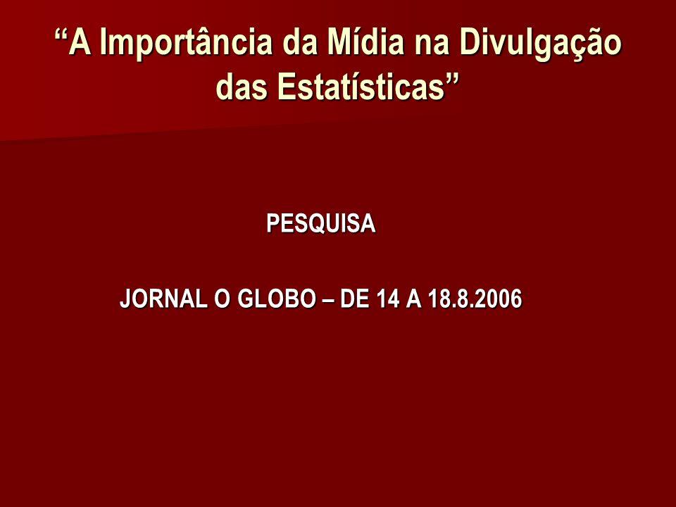A Importância da Mídia na Divulgação das Estatísticas PESQUISA JORNAL O GLOBO – DE 14 A 18.8.2006