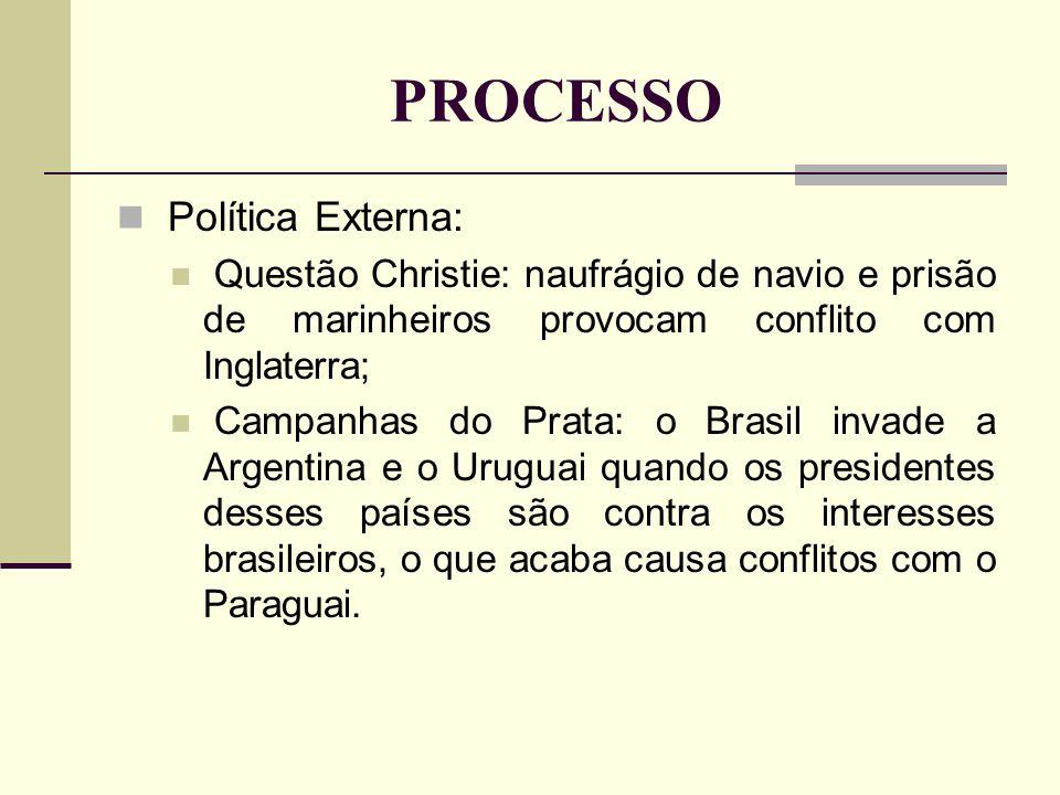 PROCESSO Política Externa: Questão Christie: naufrágio de navio e prisão de marinheiros provocam conflito com Inglaterra; Campanhas do Prata: o Brasil