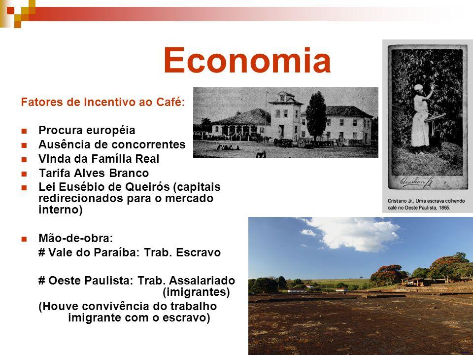 Economia Fatores de Incentivo ao Café: Procura européia Ausência de concorrentes Vinda da Família Real Tarifa Alves Branco Lei Eusébio de Queirós (cap