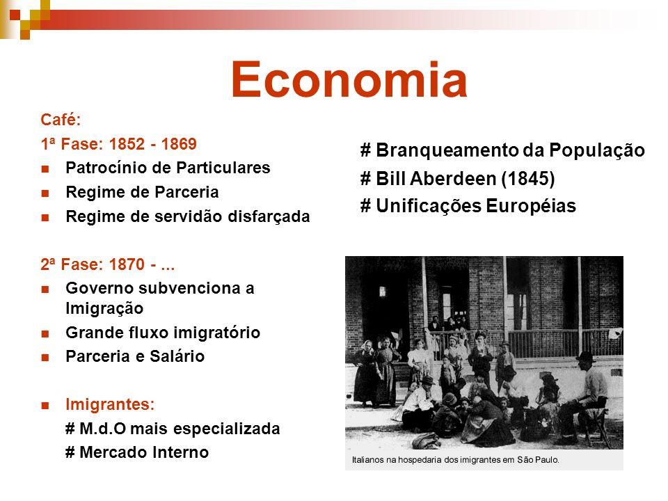 Economia Café: 1ª Fase: 1852 - 1869 Patrocínio de Particulares Regime de Parceria Regime de servidão disfarçada 2ª Fase: 1870 -... Governo subvenciona