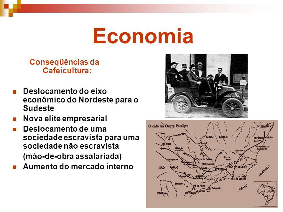 Economia Conseqüências da Cafeicultura: Deslocamento do eixo econômico do Nordeste para o Sudeste Nova elite empresarial Deslocamento de uma sociedade