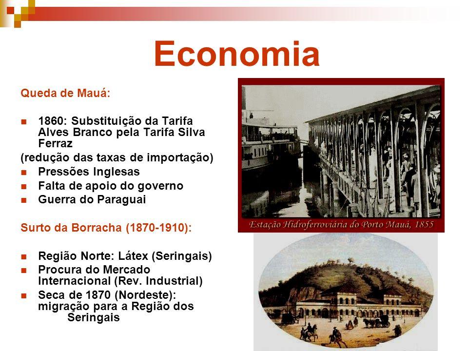 Economia Queda de Mauá: 1860: Substituição da Tarifa Alves Branco pela Tarifa Silva Ferraz (redução das taxas de importação) Pressões Inglesas Falta d