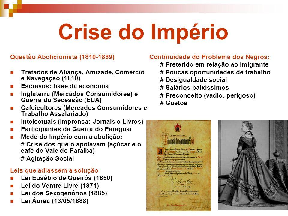 Crise do Império Questão Abolicionista (1810-1889) Tratados de Aliança, Amizade, Comércio e Navegação (1810) Escravos: base da economia Inglaterra (Me