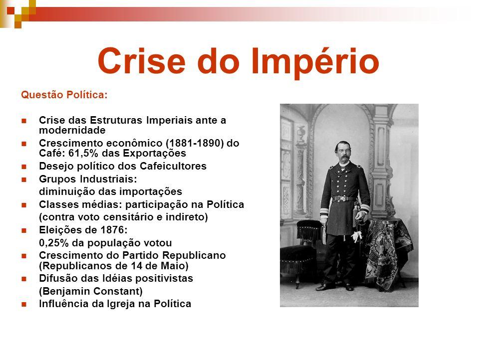 Crise do Império Questão Política: Crise das Estruturas Imperiais ante a modernidade Crescimento econômico (1881-1890) do Café: 61,5% das Exportações