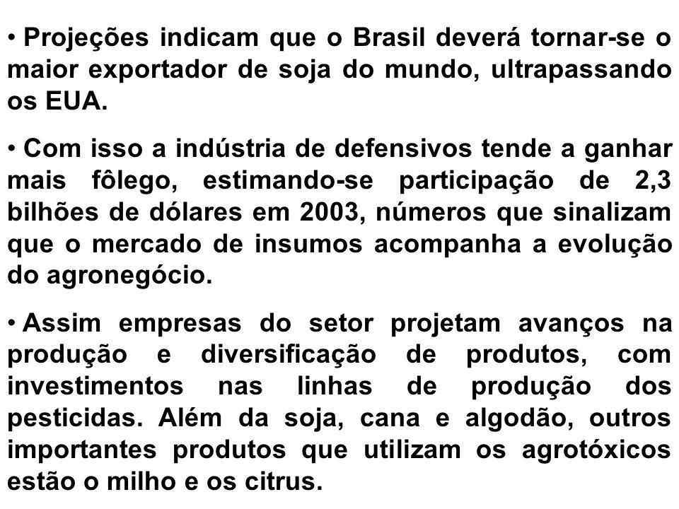 Projeções indicam que o Brasil deverá tornar-se o maior exportador de soja do mundo, ultrapassando os EUA. Com isso a indústria de defensivos tende a