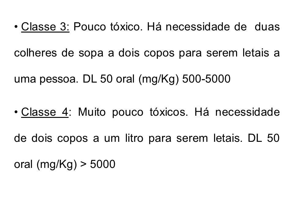 Classe 3: Pouco tóxico. Há necessidade de duas colheres de sopa a dois copos para serem letais a uma pessoa. DL 50 oral (mg/Kg) 500-5000 Classe 4: Mui