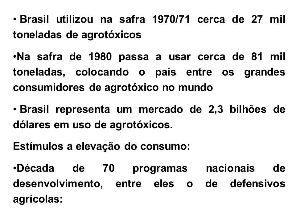 Brasil utilizou na safra 1970/71 cerca de 27 mil toneladas de agrotóxicos Na safra de 1980 passa a usar cerca de 81 mil toneladas, colocando o país en