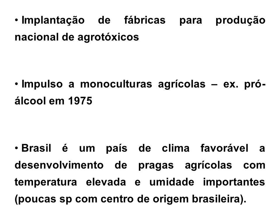 Publicação (Panorama Brasil) setembro de 2003 indica que a safra de grãos do país atingiu 120 milhões de toneladas e a estimativa da indústria de produtos para a defesa agrícola alcançou vendas de cerca de 2,3 bilhões de dólares.