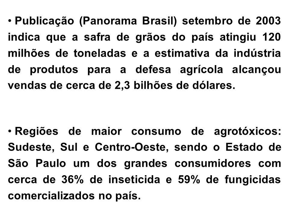 Publicação (Panorama Brasil) setembro de 2003 indica que a safra de grãos do país atingiu 120 milhões de toneladas e a estimativa da indústria de prod