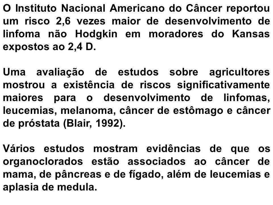 O Instituto Nacional Americano do Câncer reportou um risco 2,6 vezes maior de desenvolvimento de linfoma não Hodgkin em moradores do Kansas expostos a