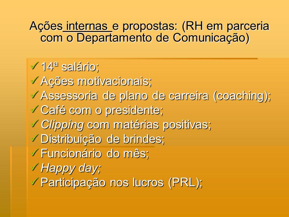 Ações internas e propostas: (RH em parceria com o Departamento de Comunicação) 14ª salário; 14ª salário; Ações motivacionais; Ações motivacionais; Ass