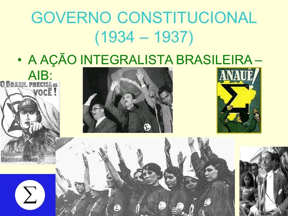 GOVERNO CONSTITUCIONAL (1934 – 1937) A AÇÃO INTEGRALISTA BRASILEIRA – AIB: