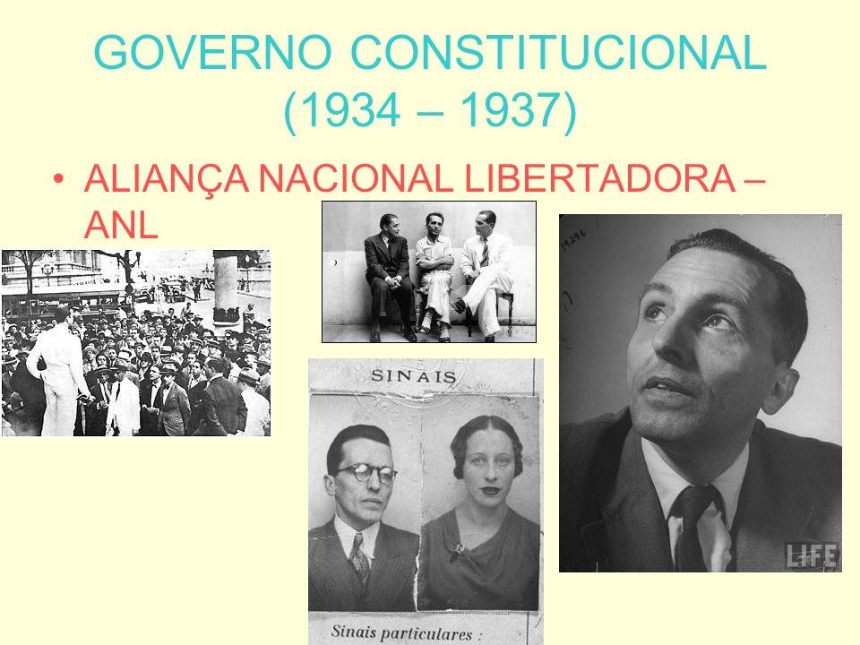 GOVERNO CONSTITUCIONAL (1934 – 1937) ALIANÇA NACIONAL LIBERTADORA – ANL
