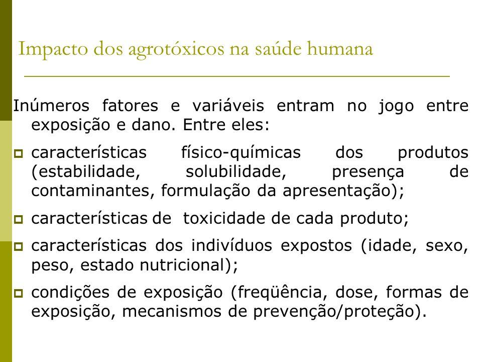 Impacto dos agrotóxicos na saúde humana Inúmeros fatores e variáveis entram no jogo entre exposição e dano. Entre eles: características físico-química