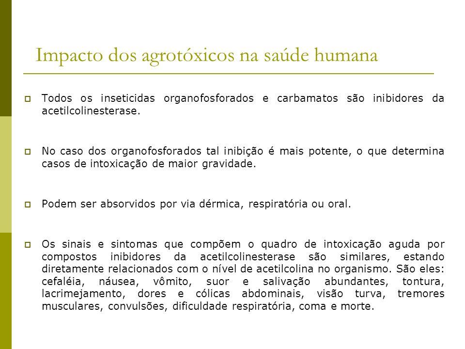 Impacto dos agrotóxicos na saúde humana Todos os inseticidas organofosforados e carbamatos são inibidores da acetilcolinesterase. No caso dos organofo