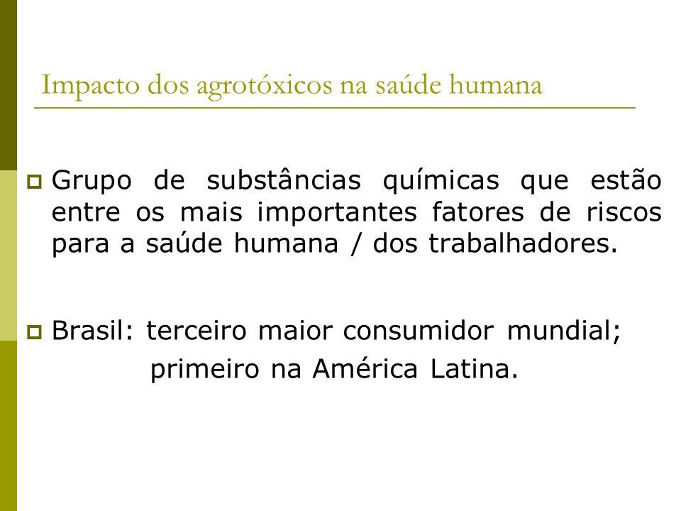 Impacto dos agrotóxicos na saúde humana Grupo de substâncias químicas que estão entre os mais importantes fatores de riscos para a saúde humana / dos