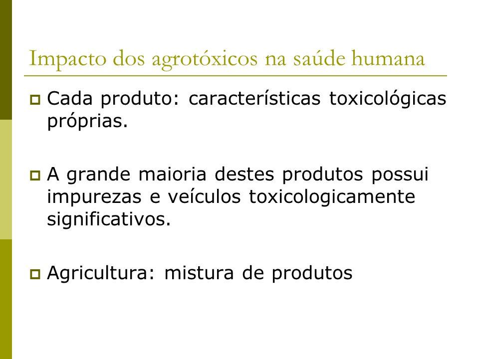 Impacto dos agrotóxicos na saúde humana Cada produto: características toxicológicas próprias. A grande maioria destes produtos possui impurezas e veíc