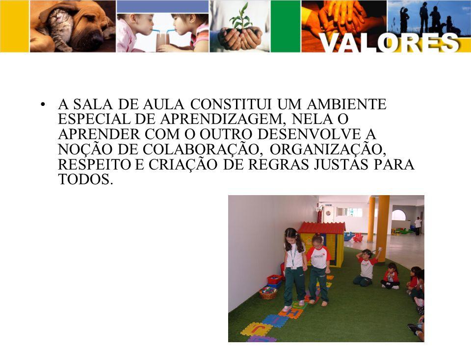 A SALA DE AULA CONSTITUI UM AMBIENTE ESPECIAL DE APRENDIZAGEM, NELA O APRENDER COM O OUTRO DESENVOLVE A NOÇÃO DE COLABORAÇÃO, ORGANIZAÇÃO, RESPEITO E