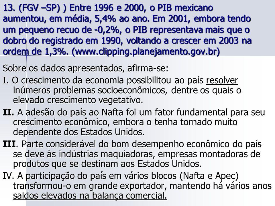 13.(FGV –SP) ) Entre 1996 e 2000, o PIB mexicano aumentou, em média, 5,4% ao ano.