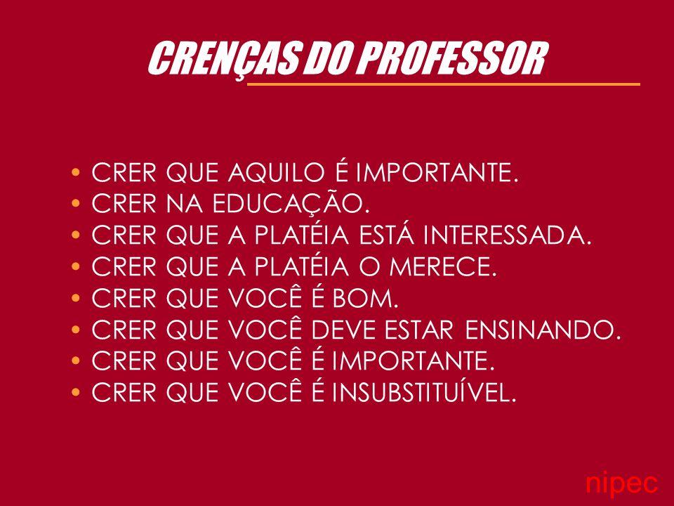 CRENÇAS DO PROFESSOR CRER QUE AQUILO É IMPORTANTE.
