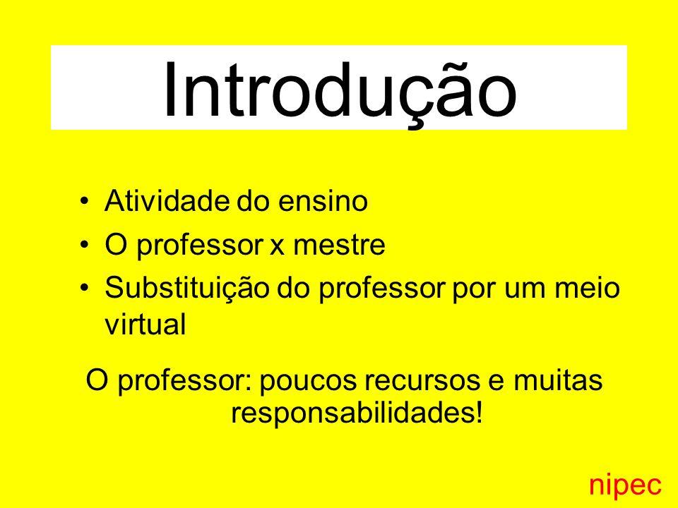 Introdução Atividade do ensino O professor x mestre Substituição do professor por um meio virtual O professor: poucos recursos e muitas responsabilidades.