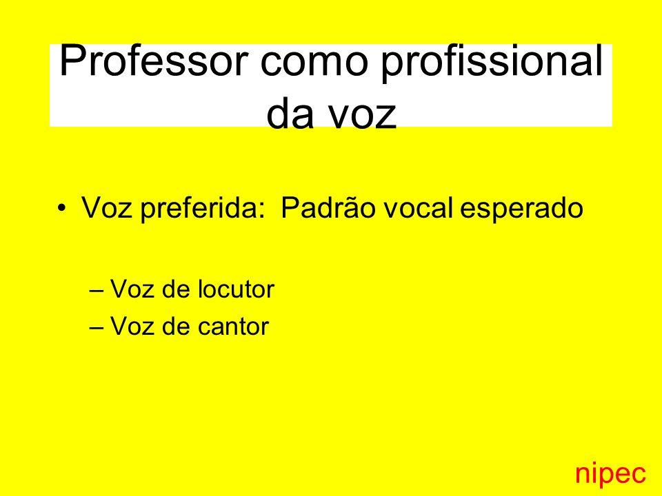 Professor como profissional da voz Voz preferida: Padrão vocal esperado –Voz de locutor –Voz de cantor nipec
