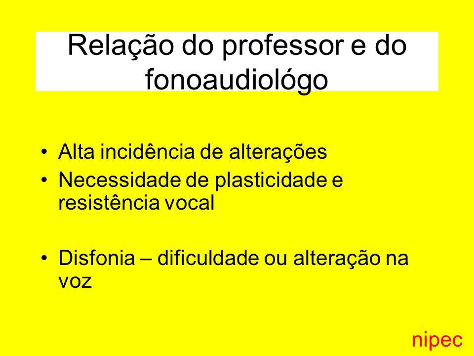 Relação do professor e do fonoaudiológo Alta incidência de alterações Necessidade de plasticidade e resistência vocal Disfonia – dificuldade ou alteração na voz nipec