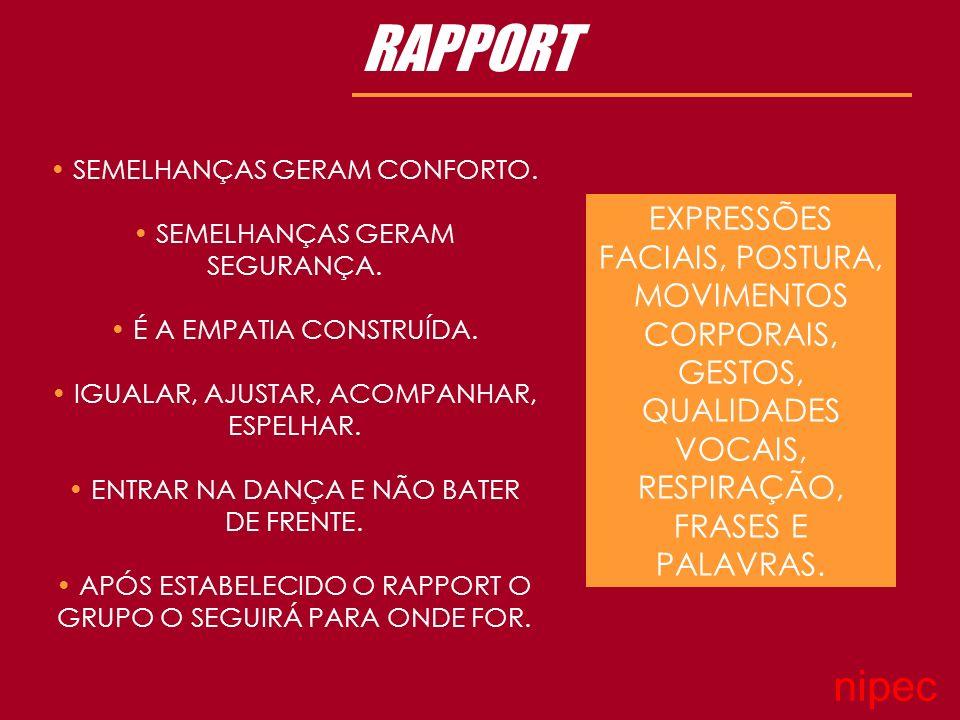 RAPPORT SEMELHANÇAS GERAM CONFORTO.SEMELHANÇAS GERAM SEGURANÇA.
