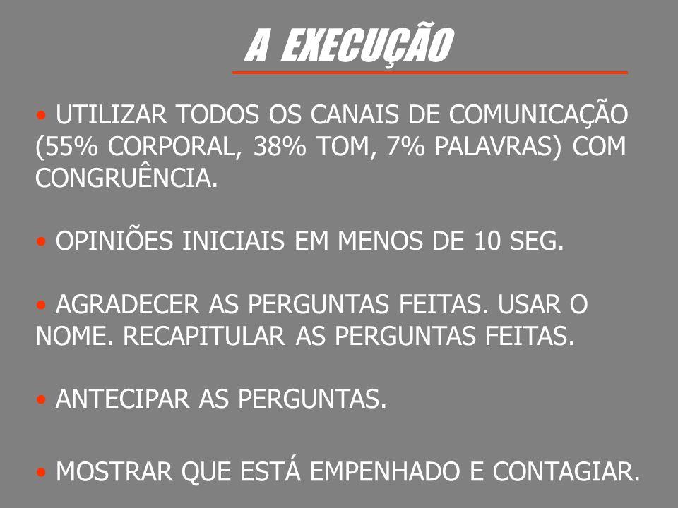 A EXECUÇÃO UTILIZAR TODOS OS CANAIS DE COMUNICAÇÃO (55% CORPORAL, 38% TOM, 7% PALAVRAS) COM CONGRUÊNCIA.