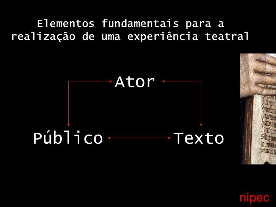 Elementos fundamentais para a realização de uma experiência teatral Ator nipec PúblicoTexto