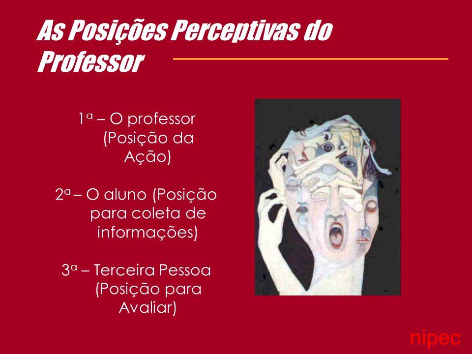 As Posições Perceptivas do Professor 1 a – O professor (Posição da Ação) 2 a – O aluno (Posição para coleta de informações) 3 a – Terceira Pessoa (Posição para Avaliar) nipec