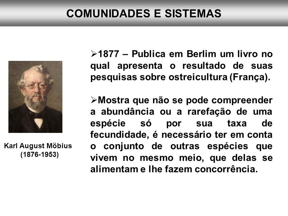 COMUNIDADES E SISTEMAS Karl August Möbius (1876-1953) 1877 – Publica em Berlim um livro no qual apresenta o resultado de suas pesquisas sobre ostreicu