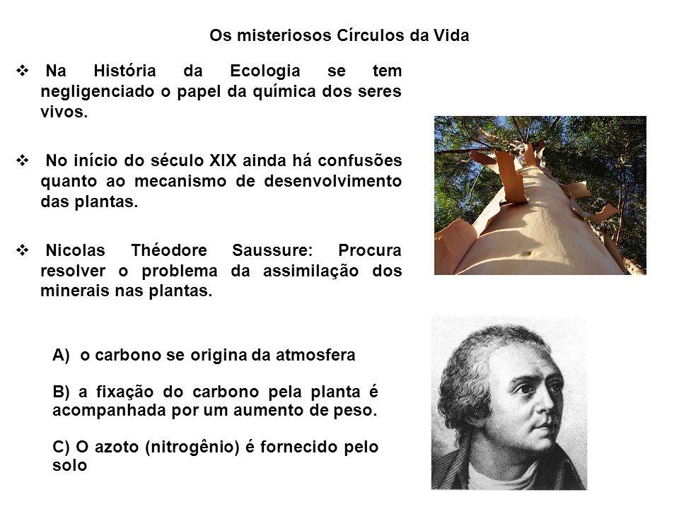 Publicou Estudos da Natureza: opondo-se a Newton e ao movimento da Terra.