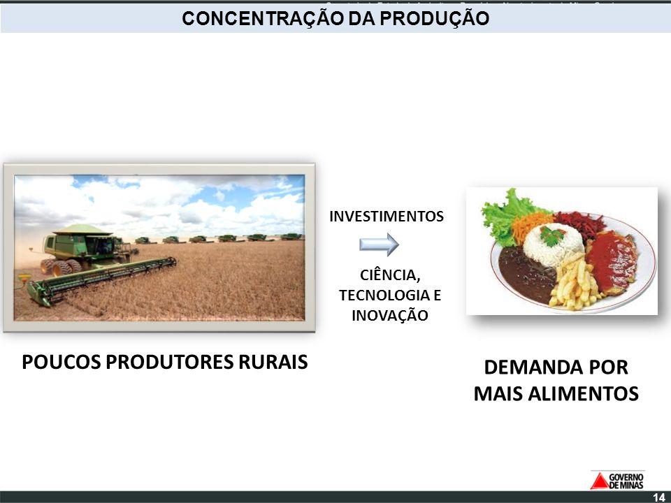 POUCOS PRODUTORES RURAIS CIÊNCIA, TECNOLOGIA E INOVAÇÃO INVESTIMENTOS DEMANDA POR MAIS ALIMENTOS CONCENTRAÇÃO DA PRODUÇÃO 14