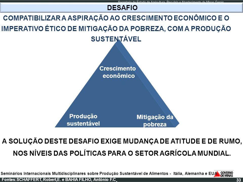 DESAFIO Crescimento econômico Mitigação da pobreza Produção sustentável A SOLUÇÃO DESTE DESAFIO EXIGE MUDANÇA DE ATITUDE E DE RUMO, NOS NÍVEIS DAS POL