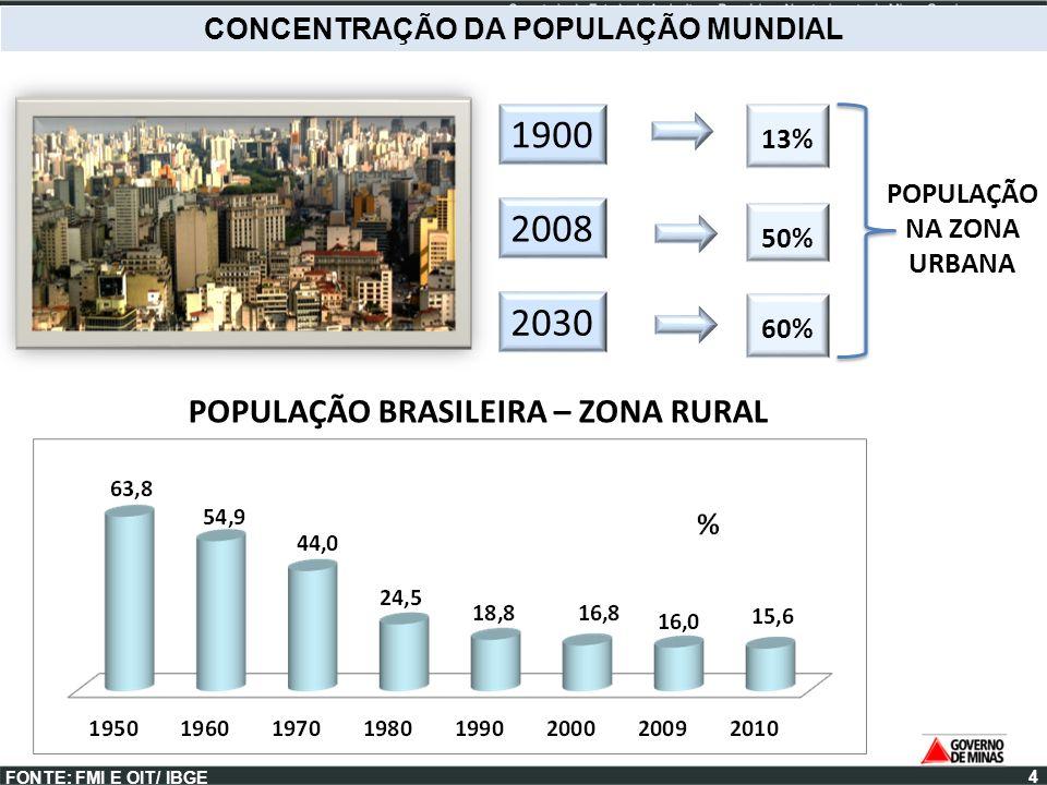 CONCENTRAÇÃO DA POPULAÇÃO MUNDIAL 1900 2008 2030 13% POPULAÇÃO NA ZONA URBANA 50% 60% FONTE: FMI E OIT/ IBGE POPULAÇÃO BRASILEIRA – ZONA RURAL 4